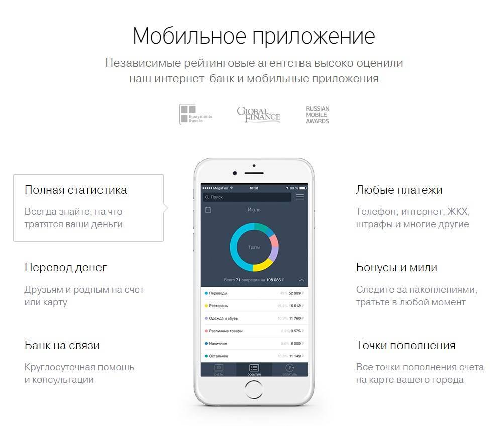 Функционал мобильного приложения