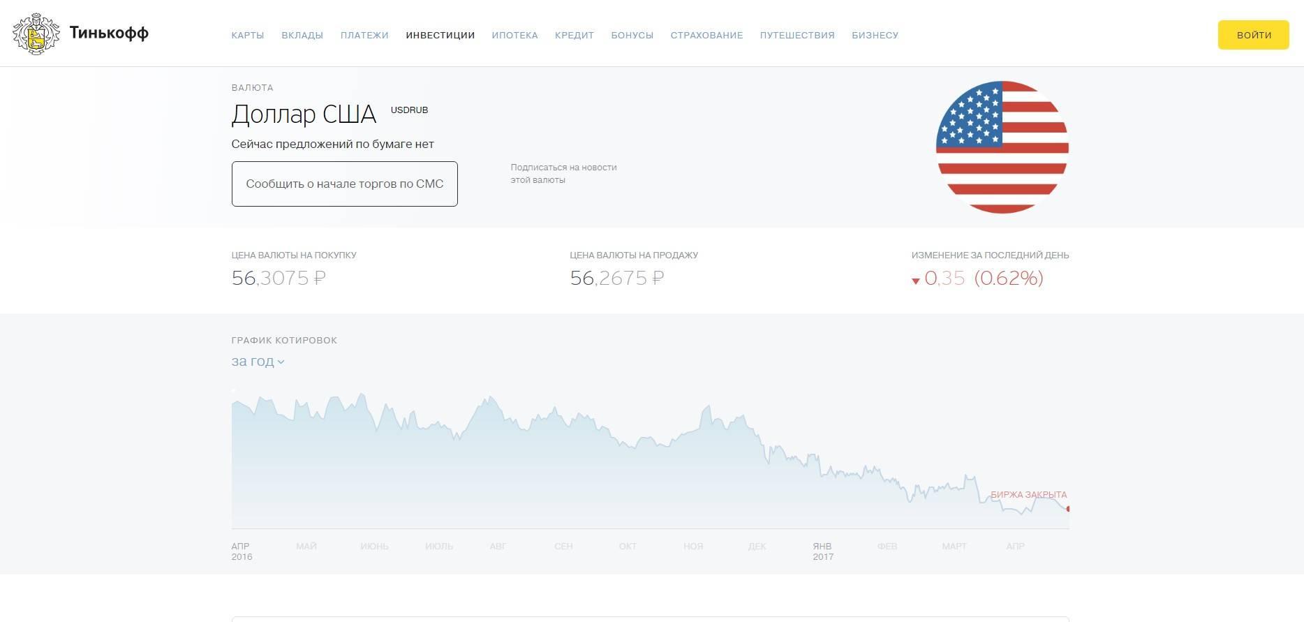 курсы валют в тинькофф банке онлайн