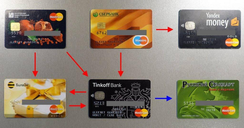 Пополнение кредитки Тинькофф с карт других банков